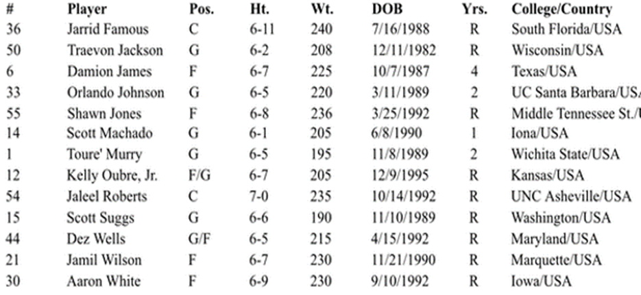 2015 Summer League Roster
